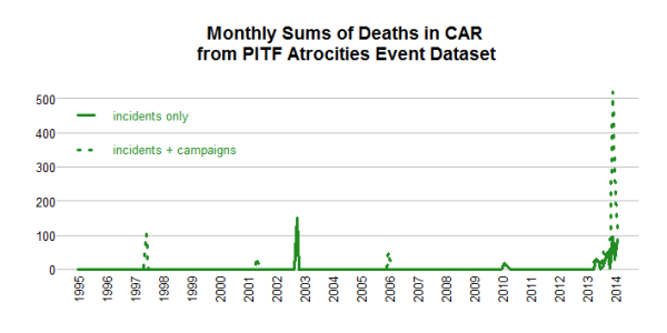 deaths.monthly.car